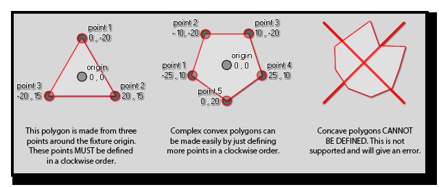 Constructing A Polygon Fixture