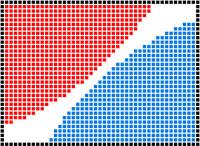 Close Up Per-Pixel View Example